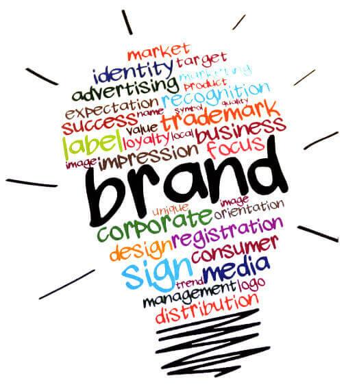 Estrategia comunicacional para branding