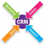 El impacto del CRM en la actualidad